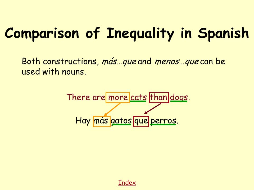 Comparison of Inequality in Spanish Both constructions, más…que and menos…que can be used with nouns.