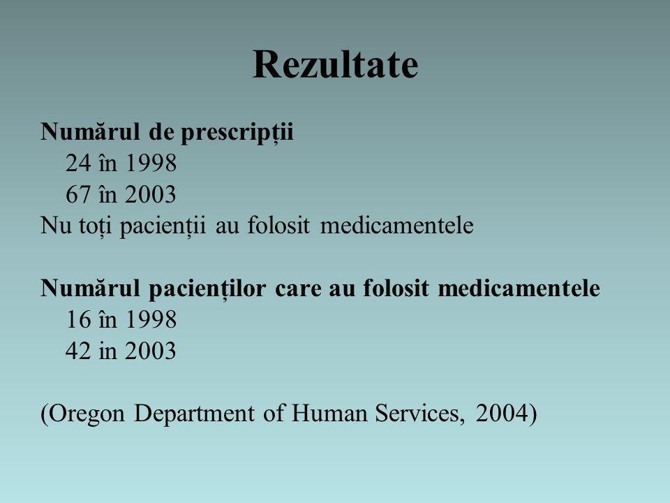 Rezultate Numărul de prescripţii 24 în 1998 67 în 2003 Nu toţi pacienţii au folosit medicamentele Numărul pacienţilor care au folosit medicamentele 16 în 1998 42 in 2003 (Oregon Department of Human Services, 2004)