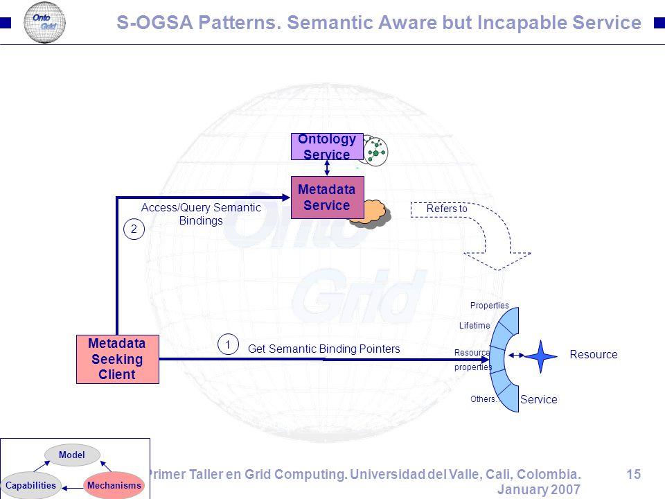 15Primer Taller en Grid Computing. Universidad del Valle, Cali, Colombia.