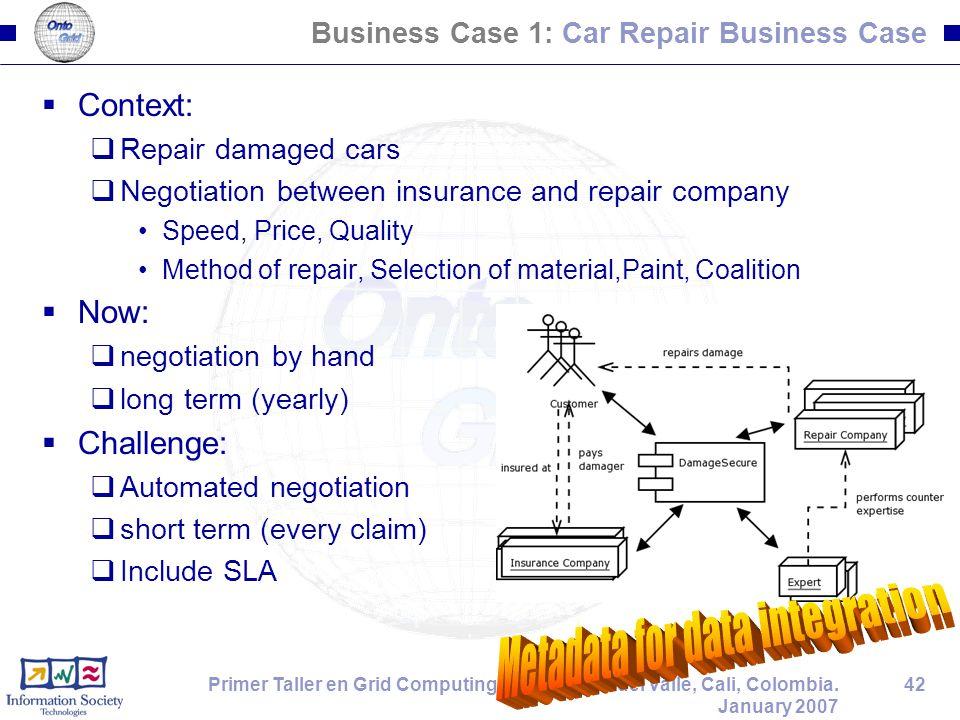 42Primer Taller en Grid Computing. Universidad del Valle, Cali, Colombia. January 2007 Business Case 1: Car Repair Business Case  Context:  Repair d
