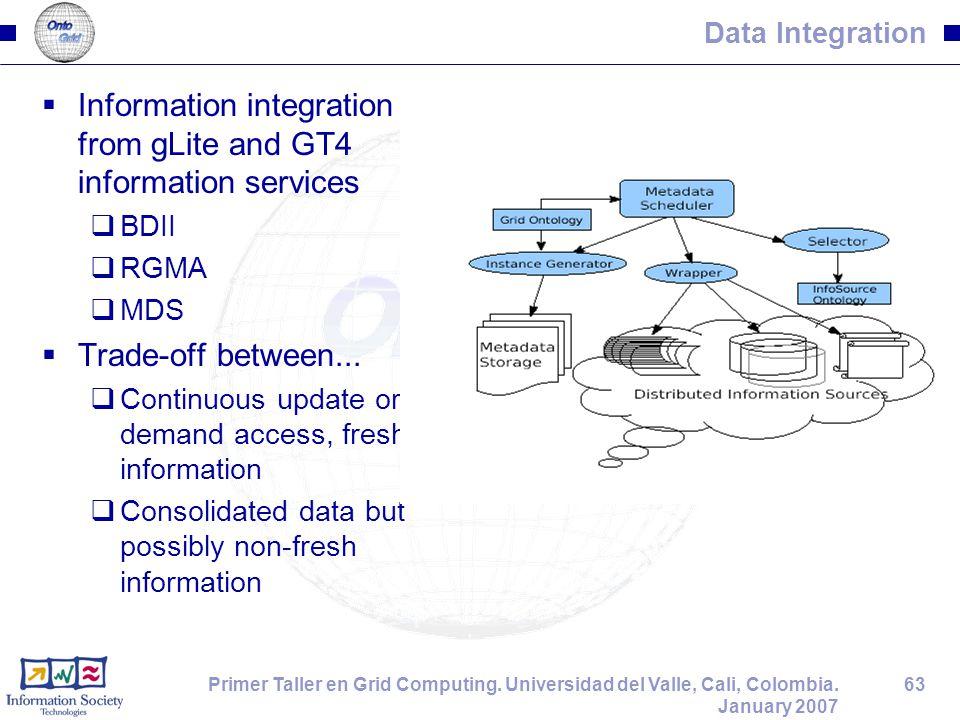 63Primer Taller en Grid Computing. Universidad del Valle, Cali, Colombia. January 2007 Data Integration  Information integration from gLite and GT4 i