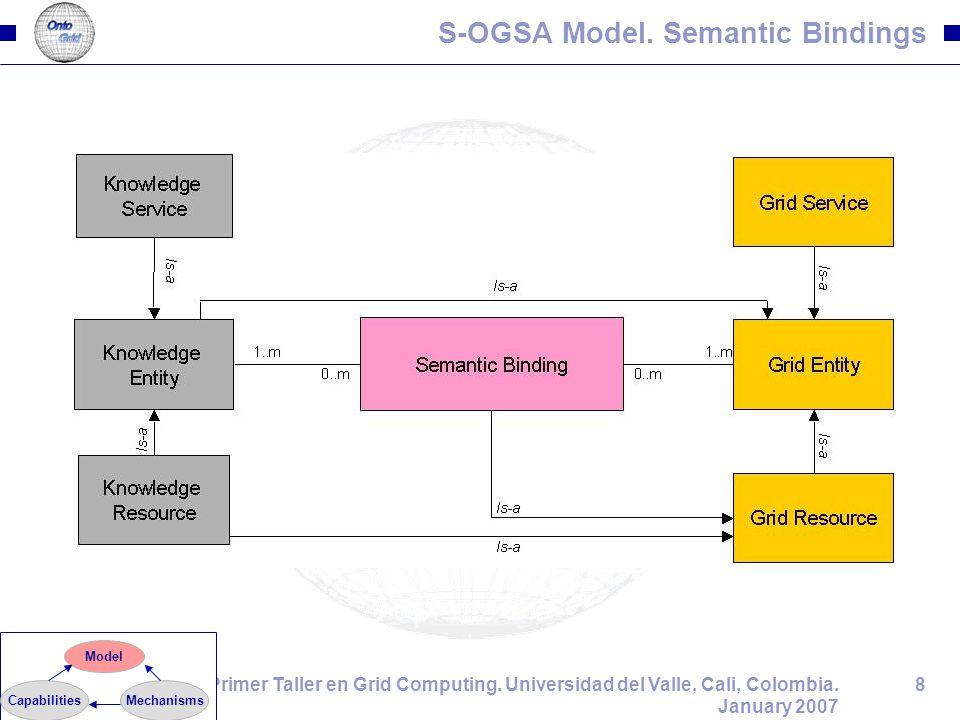 59Primer Taller en Grid Computing.Universidad del Valle, Cali, Colombia.