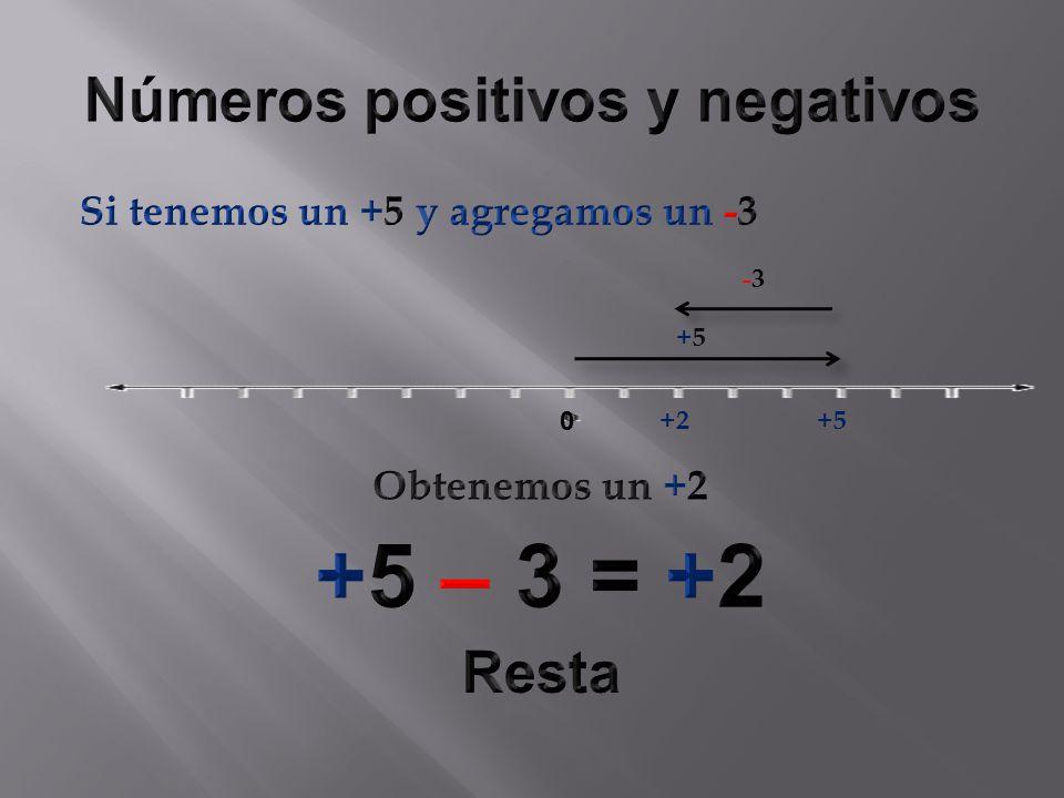1.- +5 2.- +14 3.- +13 4.- -4 5.- -12 6.- -13 7.- +15 8.- -16 9.- +16 10.- -6 11.- -3 12.- +3 13.- -2 14.- -6 15.- -4 16.- +4 17.- -3 18.- +1 19.- +7 20.- +4