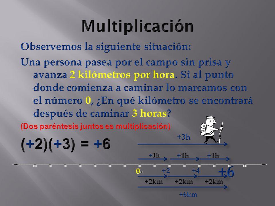 21.- (+5)(+4)= 22.- (+4)(+6)= 23.- (+3)(+2)(+5)= 24.- (+7)(+3)(+3)= 25.- (+4)(+6)(+3)= 26.- (-3)(-5)= 27.- (-4)(-6)= 28.- (-7)(-8)= 29.- (-9)(-6)= 30.- (-7)(-5)=