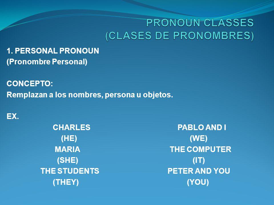 1. PERSONAL PRONOUN (Pronombre Personal) CONCEPTO: Remplazan a los nombres, persona u objetos.
