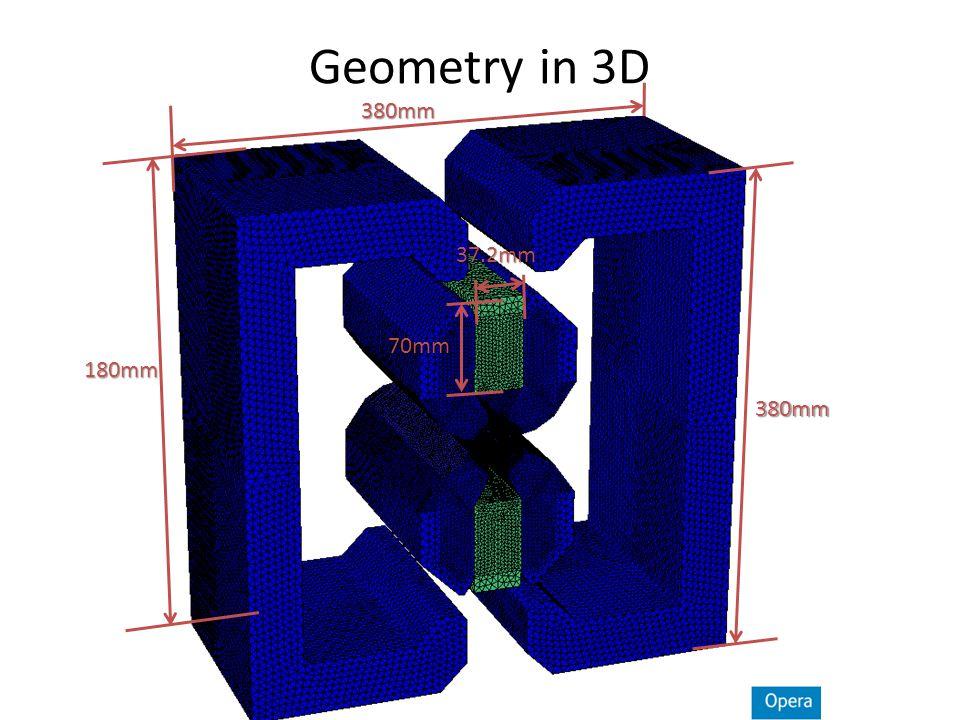 Geometry in 3D 380mm 380mm 180mm 37.2mm 70mm
