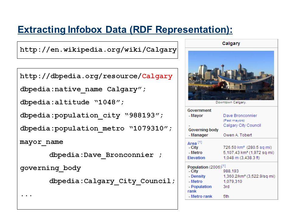 "http://en.wikipedia.org/wiki/Calgary http://dbpedia.org/resource/Calgary dbpedia:native_name Calgary""; dbpedia:altitude ""1048""; dbpedia:population_cit"