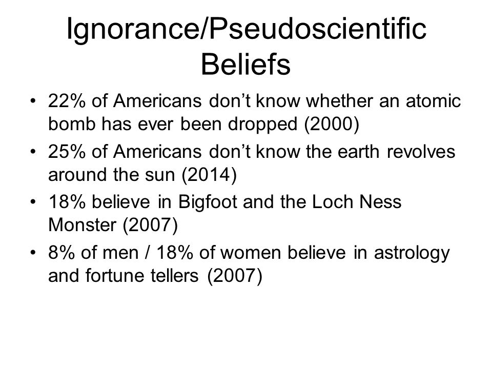 Ignorance/Pseudoscientific Beliefs 22% of Americans don't know whether an atomic bomb has ever been dropped (2000) 25% of Americans don't know the earth revolves around the sun (2014) 18% believe in Bigfoot and the Loch Ness Monster (2007) 8% of men / 18% of women believe in astrology and fortune tellers (2007)
