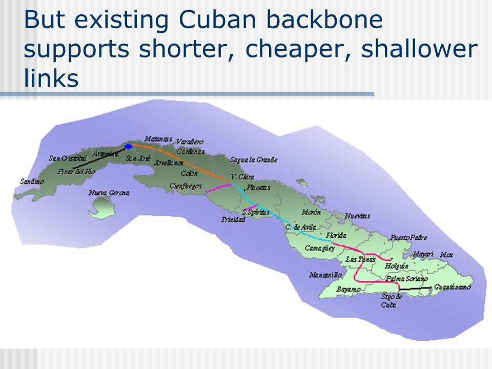 But existing Cuban backbone supports shorter, cheaper, shallower links