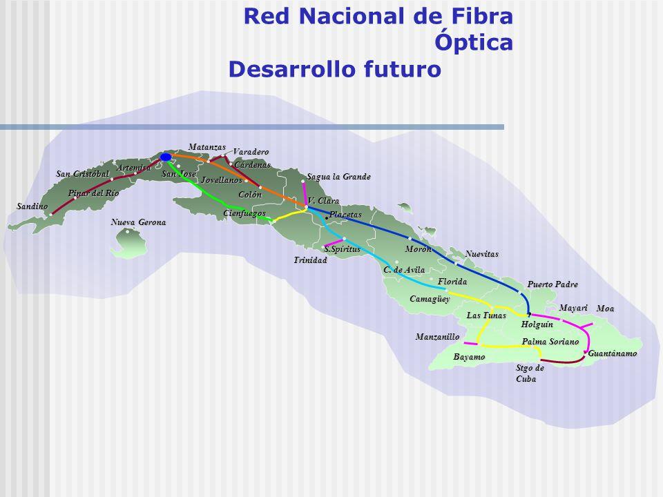 Red Nacional de Fibra Óptica Desarrollo futuro Stgo de Cuba Holguín Bayamo Camagüey Nueva Gerona Matanzas V. Clara Cárdenas Colón Sagua la Grande Puer