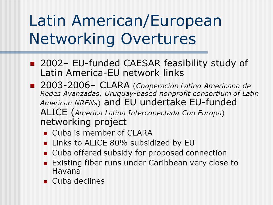 Latin American/European Networking Overtures 2002– EU-funded CAESAR feasibility study of Latin America-EU network links 2003-2006– CLARA (Cooperación
