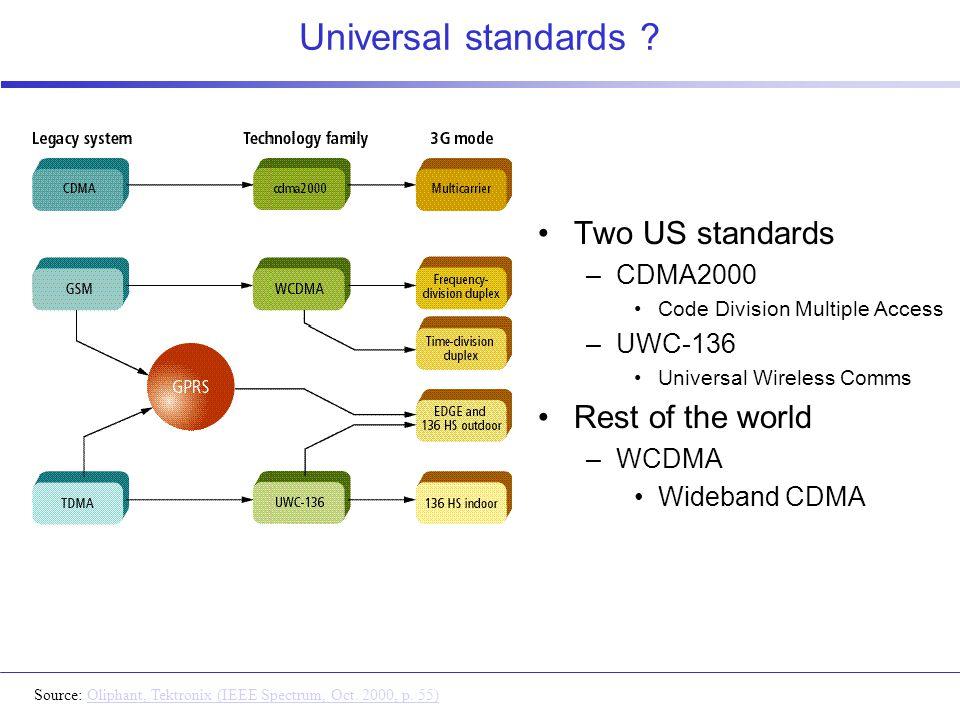 Universal standards .