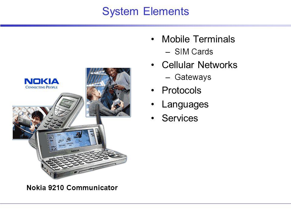 System Elements Mobile Terminals –SIM Cards Cellular Networks –Gateways Protocols Languages Services Nokia 9210 Communicator