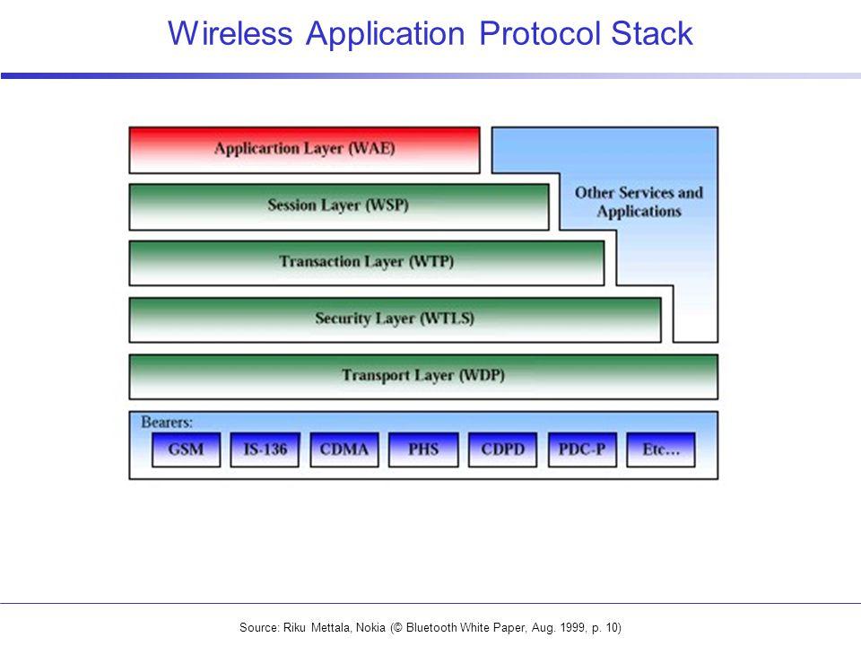 Wireless Application Protocol Stack Source: Riku Mettala, Nokia (© Bluetooth White Paper, Aug.