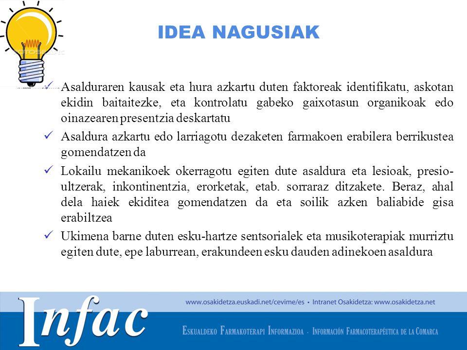 http://www.osakidetza.euskadi.net Asalduraren kausak eta hura azkartu duten faktoreak identifikatu, askotan ekidin baitaitezke, eta kontrolatu gabeko
