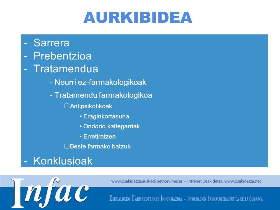 http://www.osakidetza.euskadi.net AURKIBIDEA - Sarrera - Prebentzioa - Tratamendua - Neurri ez-farmakologikoak - Tratamendu farmakologikoa  Antipsiko