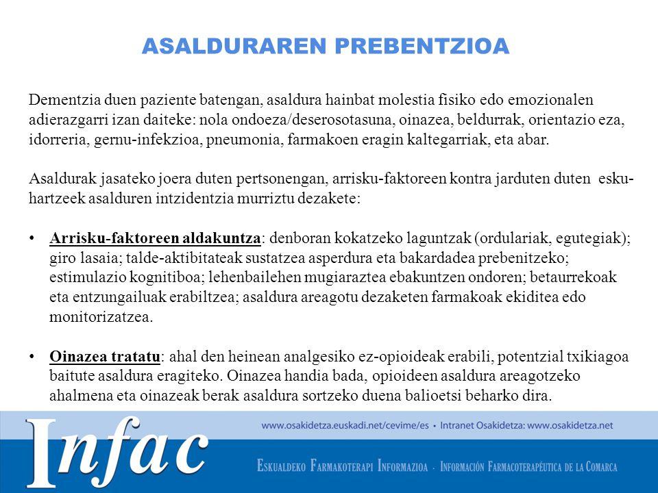 http://www.osakidetza.euskadi.net ASALDURAREN PREBENTZIOA Dementzia duen paziente batengan, asaldura hainbat molestia fisiko edo emozionalen adierazga