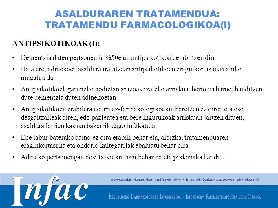 http://www.osakidetza.euskadi.net ASALDURAREN TRATAMENDUA: TRATAMENDU FARMACOLOGIKOA(I) ANTIPSIKOTIKOAK (I): Dementzia duten pertsonen ia %50ean antip