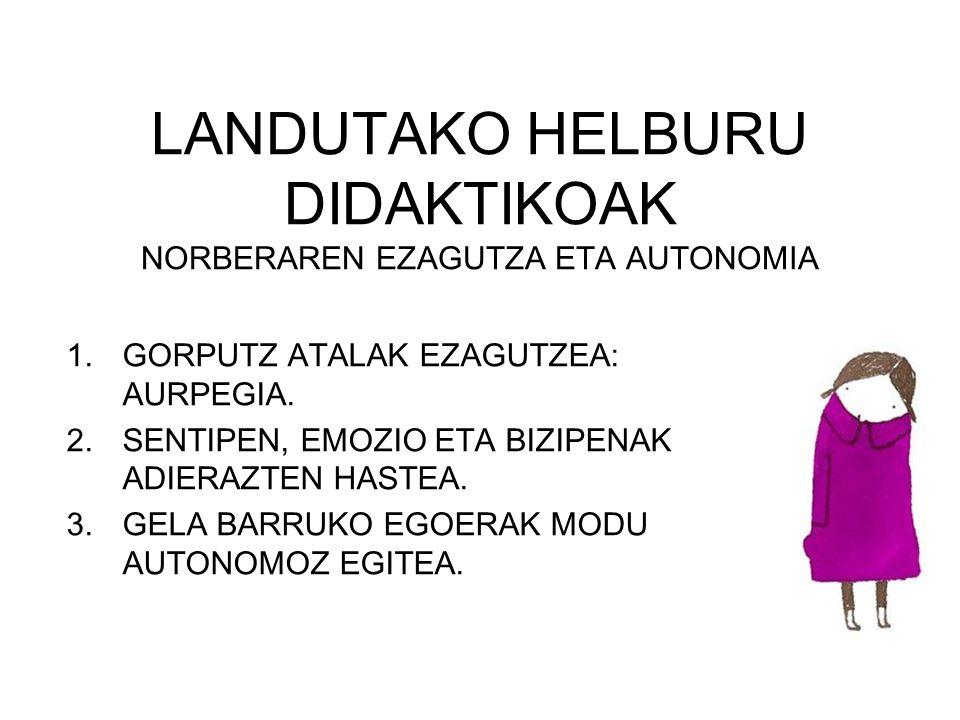 LANDUTAKO HELBURU DIDAKTIKOAK NORBERAREN EZAGUTZA ETA AUTONOMIA 1.GORPUTZ ATALAK EZAGUTZEA: AURPEGIA. 2.SENTIPEN, EMOZIO ETA BIZIPENAK ADIERAZTEN HAST
