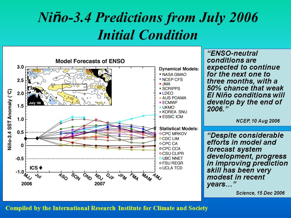 Ni ñ o-3.4 Predictions from July 2006 Initial Condition Compiled by the International Research Institute for Climate and Society ENSO-neutral conditions are expected to continue for the next one to three months, with a 50% chance that weak El Niño conditions will develop by the end of 2006. NCEP, 10 Aug 2006 Despite considerable efforts in model and forecast system development, progress in improving prediction skill has been very modest in recent years… Science, 15 Dec 2006