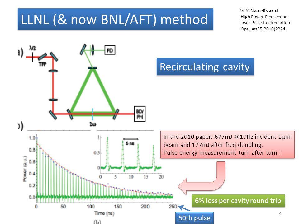 d1 d3  1 er waist  2 ème waist d4 d2  ≠ 0 : 2 plans à considérer Plan tangentiel(=plan cavité) f=Rcos  /2 Plan sagittal (plan cavité) f=R/(2cos  ) Plus    h  grand plus le mode propre de la cavité est elliptique Condition de stabilité : INTRODUCTION Bow-tie cavity : basic paraxial expressions R f=R/2 Normal incidence  = 0 : h  L=d2+d3+d4 L tot =d1+L électrons electrons
