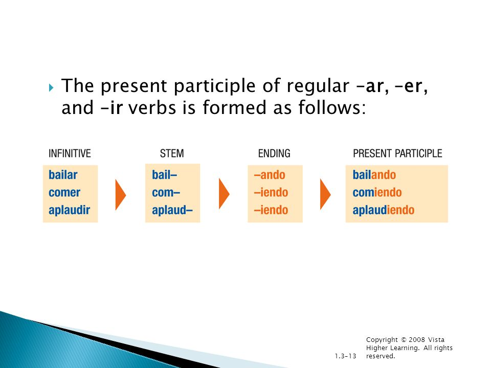 Copyright © 2008 Vista Higher Learning. All rights reserved. 1.3–13  The present participle of regular –ar, –er, and –ir verbs is formed as follows: