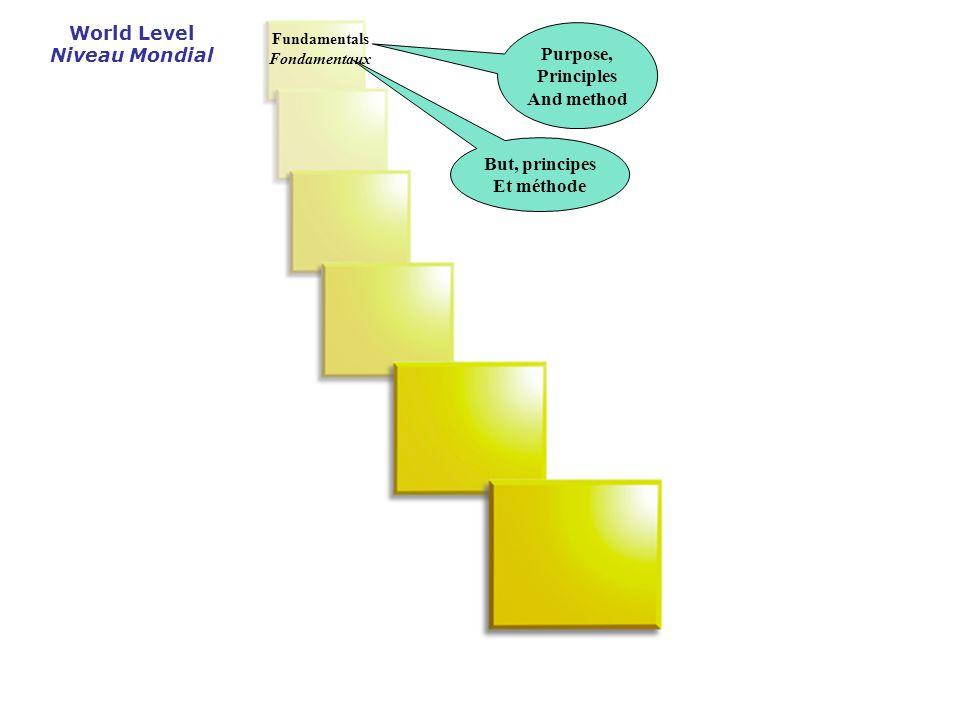 Fundamentals Fondamentaux World Level Niveau Mondial Purpose, Principles And method But, principes Et méthode