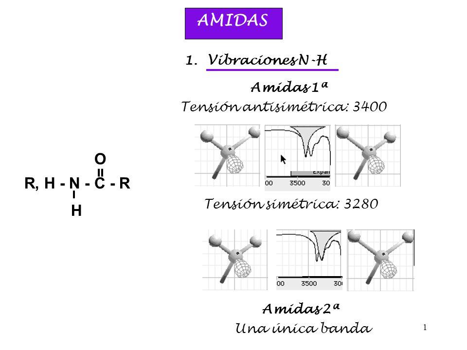 1 AMIDAS Amidas 1ª 1.Vibraciones N-H R, H - N - C - R H = O Tensión simétrica: 3280 Tensión antisimétrica: 3400 Amidas 2ª Una única banda