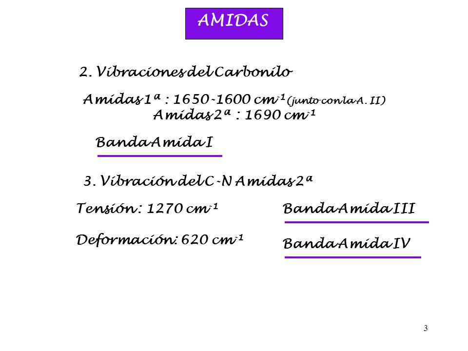 3 AMIDAS 2. Vibraciones del Carbonilo Amidas 1ª : 1650-1600 cm -1 (junto con la A. II) Amidas 2ª : 1690 cm -1 Banda Amida I 3. Vibración del C-N Amida