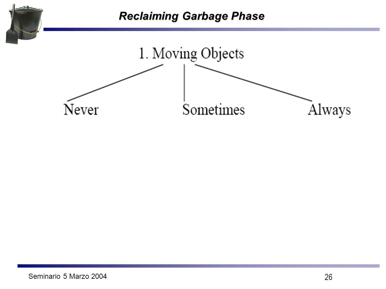 Seminario 5 Marzo 2004 26 Reclaiming Garbage Phase