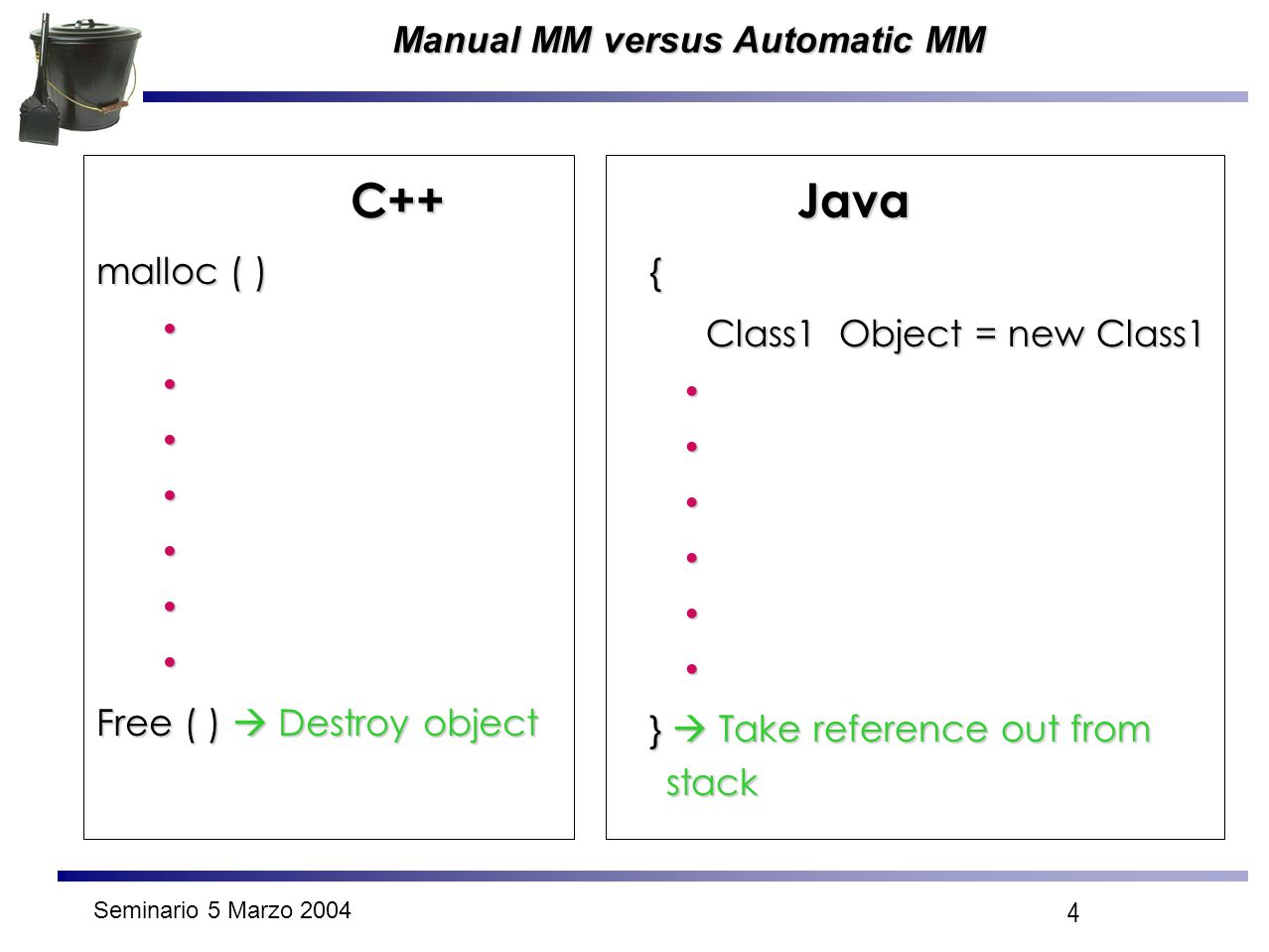 Seminario 5 Marzo 2004 4 Manual MM versus Automatic MM C++ malloc ( ) Free ( )  Destroy object Java Java { Class1 Object = new Class1 Class1 Object =