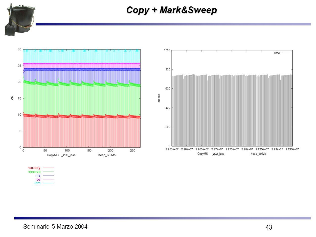 Seminario 5 Marzo 2004 43 Copy + Mark&Sweep
