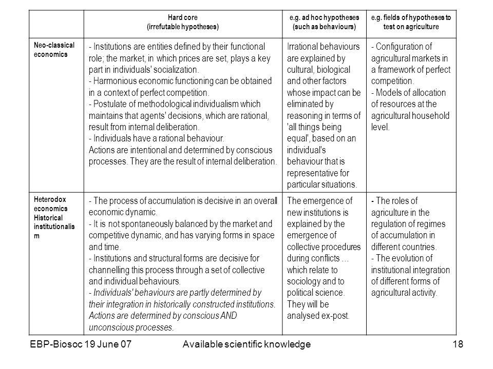 EBP-Biosoc 19 June 07Available scientific knowledge18 Hard core (irrefutable hypotheses) e.g.