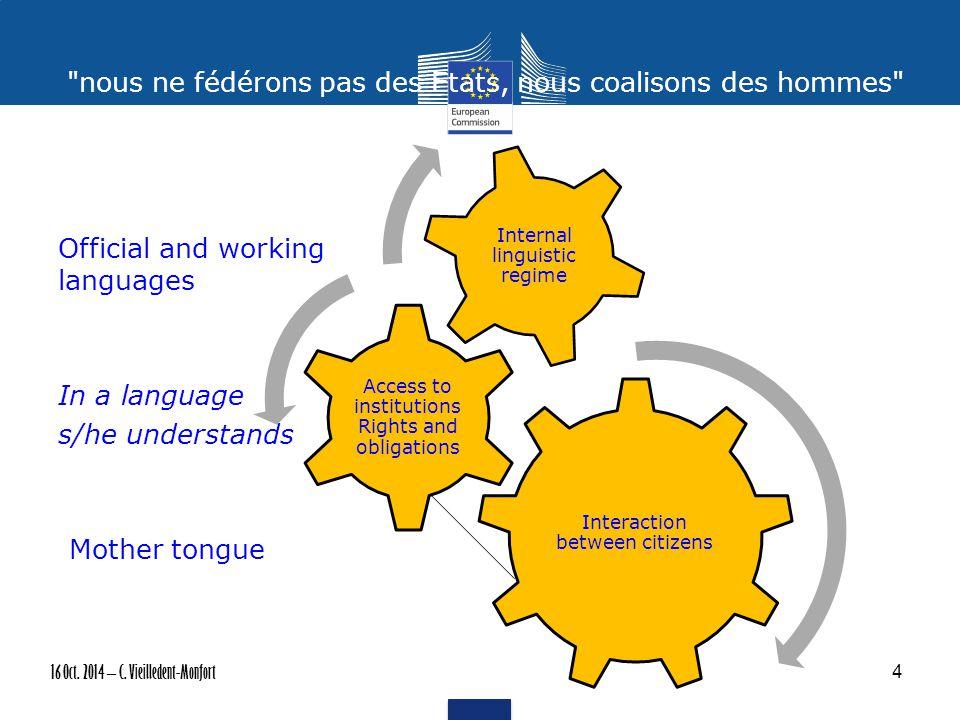 nous ne fédérons pas des Etats, nous coalisons des hommes Official and working languages In a language s/he understands 16 Oct.