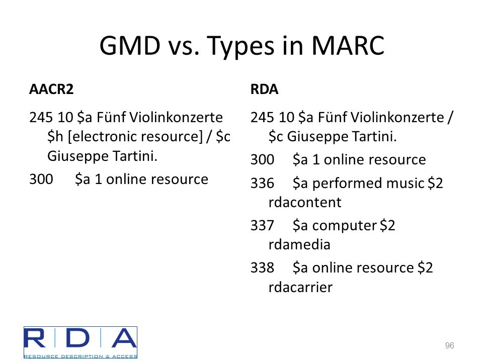 GMD vs. Types in MARC AACR2 245 10 $a Fünf Violinkonzerte $h [electronic resource] / $c Giuseppe Tartini. 300 $a 1 online resource RDA 245 10 $a Fünf