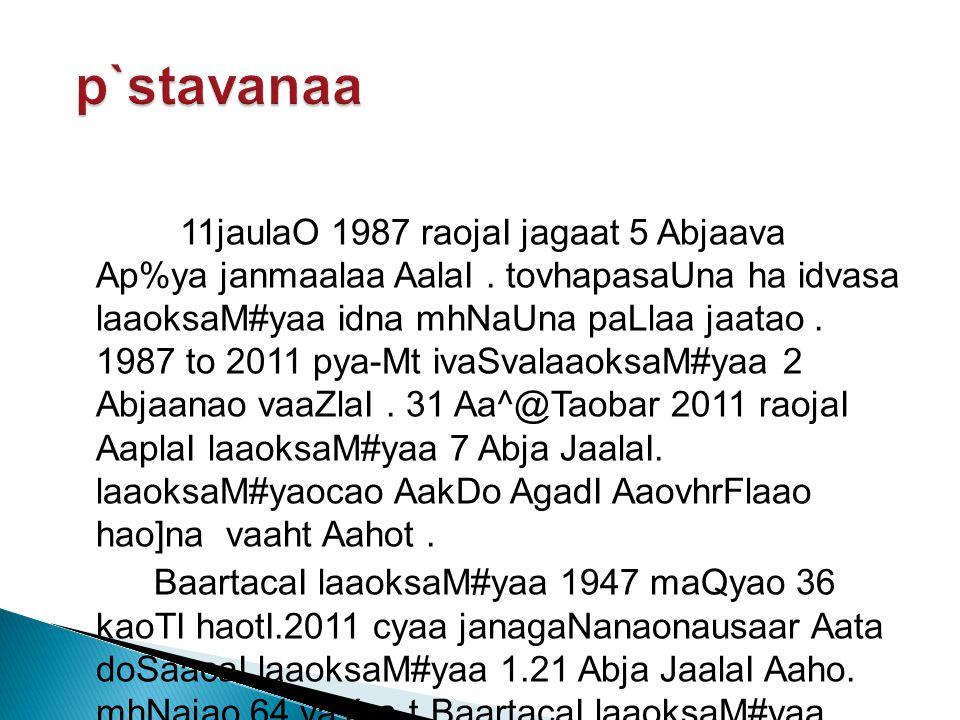 11jaulaO 1987 raojaI jagaat 5 Abjaava Ap%ya janmaalaa AalaI.
