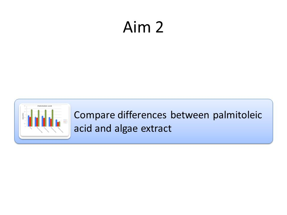 Aim 2 Find the range of palmitoleic acid and algae extract concentrations using human dermal fibroblast and the adequate vehicle Compare differences between palmitoleic acid and algae extract Develop a protocol to look at internalization of lipids within cells