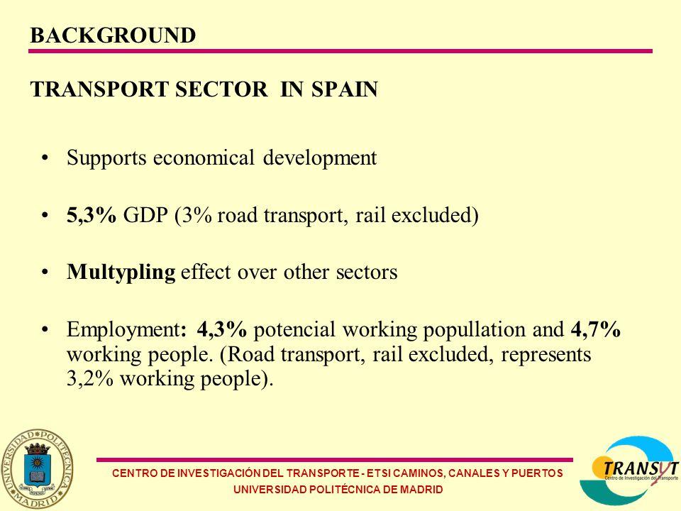 CENTRO DE INVESTIGACIÓN DEL TRANSPORTE - ETSI CAMINOS, CANALES Y PUERTOS UNIVERSIDAD POLITÉCNICA DE MADRID Figure 1: Transport sector in Spain – 2002 Working people on road transport (743.800) Source: D.