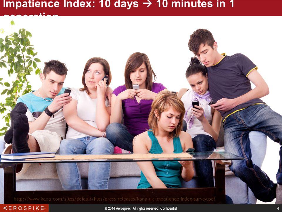 4 Impatience Index: 10 days  10 minutes in 1 generation http://www.kana.com/sites/default/files/press-releases/kana-uk-impatience-index-survey.pdf