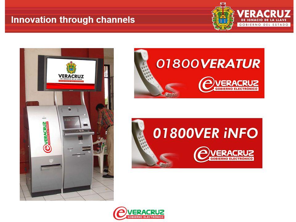 Innovation through channels