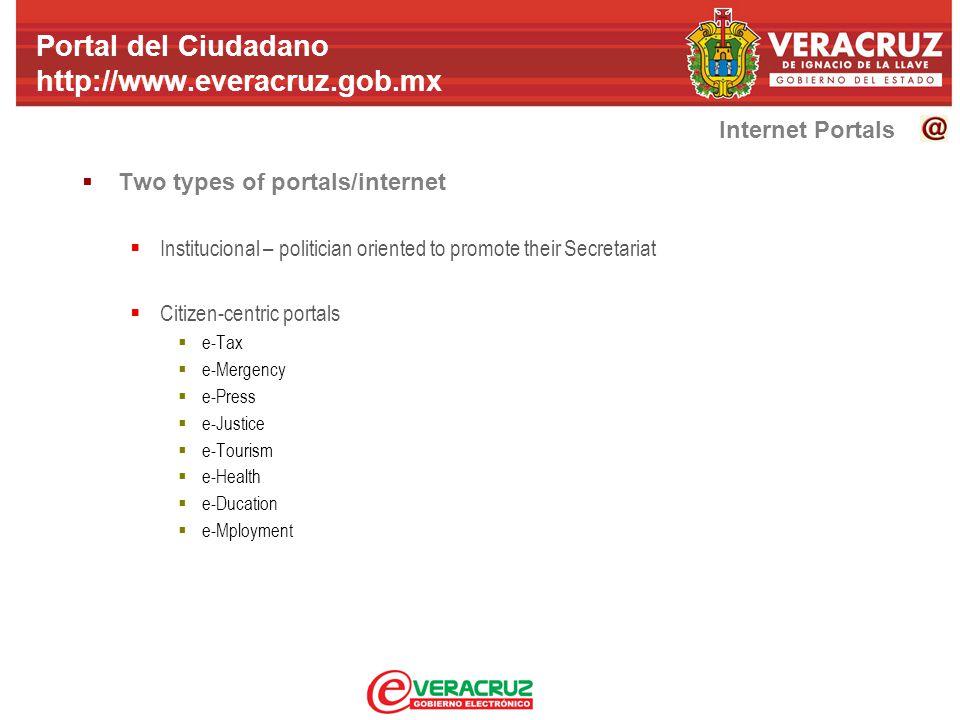 Internet Portals Portal del Ciudadano http://www.everacruz.gob.mx  Two types of portals/internet  Institucional – politician oriented to promote their Secretariat  Citizen-centric portals  e-Tax  e-Mergency  e-Press  e-Justice  e-Tourism  e-Health  e-Ducation  e-Mployment