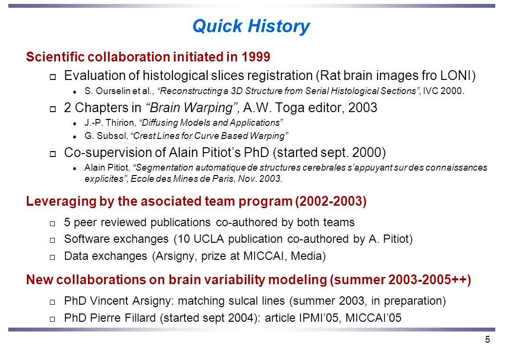 36 Variability Tensors Sagittal 1 Fillard-Pennec-Thompson- Ayache 2004, to appear