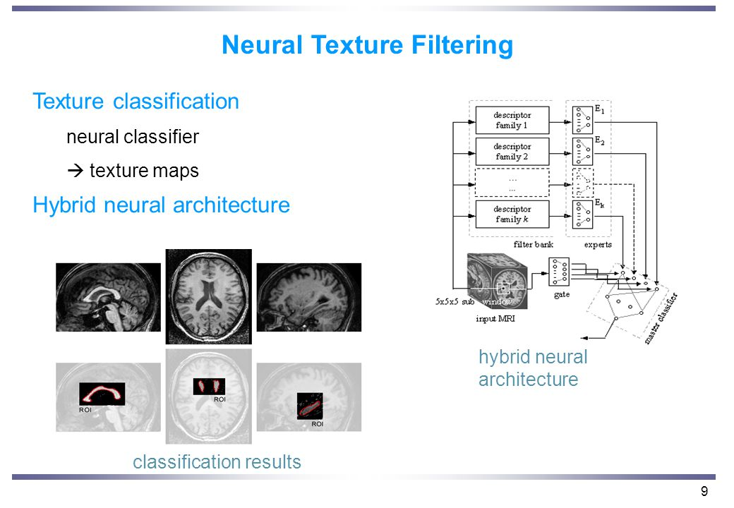9 Neural Texture Filtering Texture classification neural classifier  texture maps Hybrid neural architecture hybrid neural architecture classification results