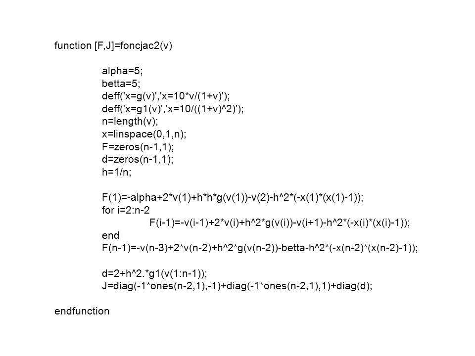 function [F,J]=foncjac2(v) alpha=5; betta=5; deff( x=g(v) , x=10*v/(1+v) ); deff( x=g1(v) , x=10/((1+v)^2) ); n=length(v); x=linspace(0,1,n); F=zeros(n-1,1); d=zeros(n-1,1); h=1/n; F(1)=-alpha+2*v(1)+h*h*g(v(1))-v(2)-h^2*(-x(1)*(x(1)-1)); for i=2:n-2 F(i-1)=-v(i-1)+2*v(i)+h^2*g(v(i))-v(i+1)-h^2*(-x(i)*(x(i)-1)); end F(n-1)=-v(n-3)+2*v(n-2)+h^2*g(v(n-2))-betta-h^2*(-x(n-2)*(x(n-2)-1)); d=2+h^2.*g1(v(1:n-1)); J=diag(-1*ones(n-2,1),-1)+diag(-1*ones(n-2,1),1)+diag(d); endfunction