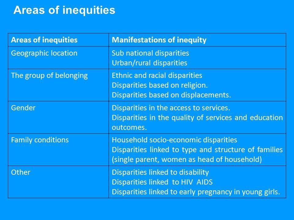 Areas of inequities Manifestations of inequity Geographic locationSub national disparities Urban/rural disparities The group of belongingEthnic and racial disparities Disparities based on religion.