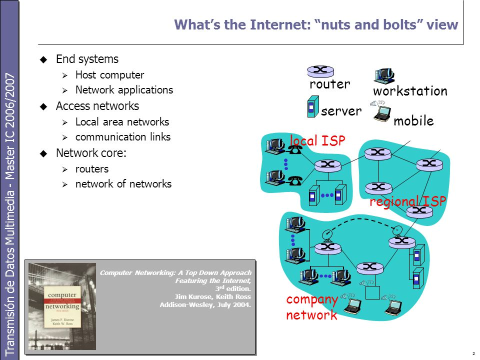 Transmisión de Datos Multimedia - Master IC 2006/2007 2 What's the Internet: nuts and bolts view  End systems  Host computer  Network applications  Access networks  Local area networks  communication links  Network core:  routers  network of networks local ISP company network regional ISP router workstation server mobile Computer Networking: A Top Down Approach Featuring the Internet, 3 rd edition.