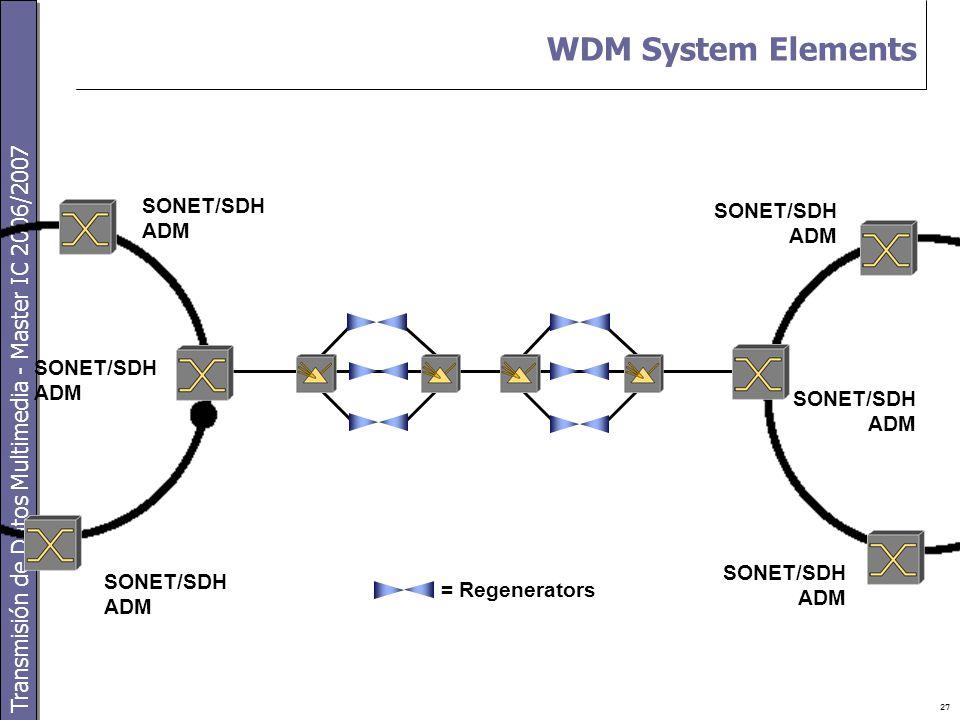 Transmisión de Datos Multimedia - Master IC 2006/2007 27 SONET/SDH ADM = Regenerators WDM System Elements