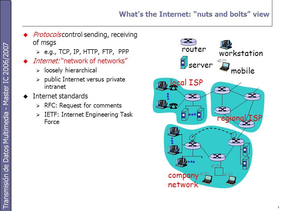Transmisión de Datos Multimedia - Master IC 2006/2007 74 3G: Winners & Losers ?.