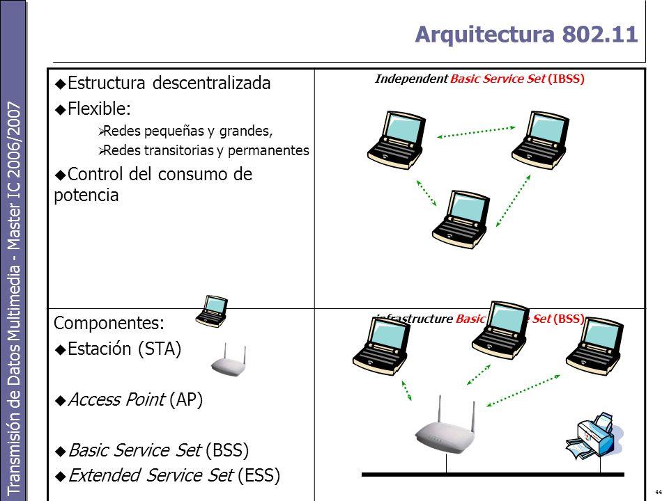 Transmisión de Datos Multimedia - Master IC 2006/2007 44 Arquitectura 802.11  Estructura descentralizada  Flexible:  Redes pequeñas y grandes,  Redes transitorias y permanentes  Control del consumo de potencia Independent Basic Service Set (IBSS) Componentes:  Estación (STA)  Access Point (AP)  Basic Service Set (BSS)  Extended Service Set (ESS) infrastructure Basic Service Set (BSS)