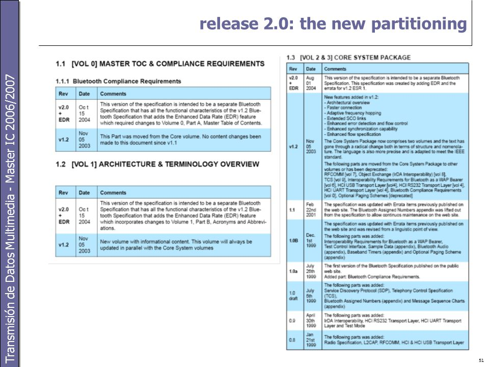 Transmisión de Datos Multimedia - Master IC 2006/2007 51 release 2.0: the new partitioning